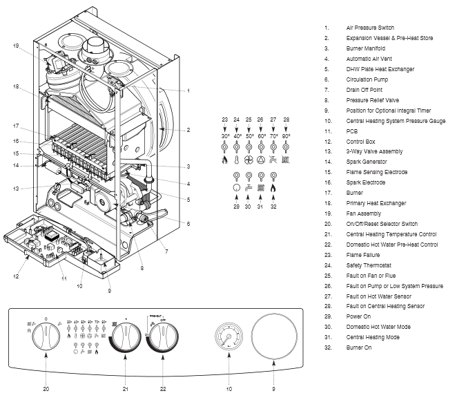 central boiler parts manual download
